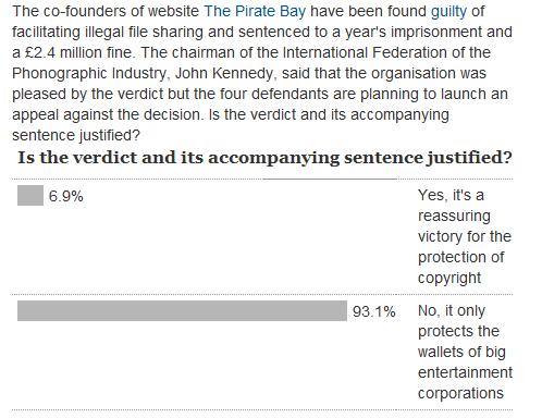 pirate_bay_survey3