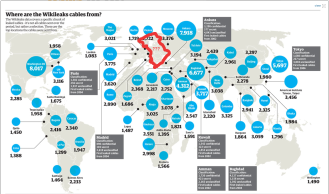 Image showing cables leaked by embassy of origin.